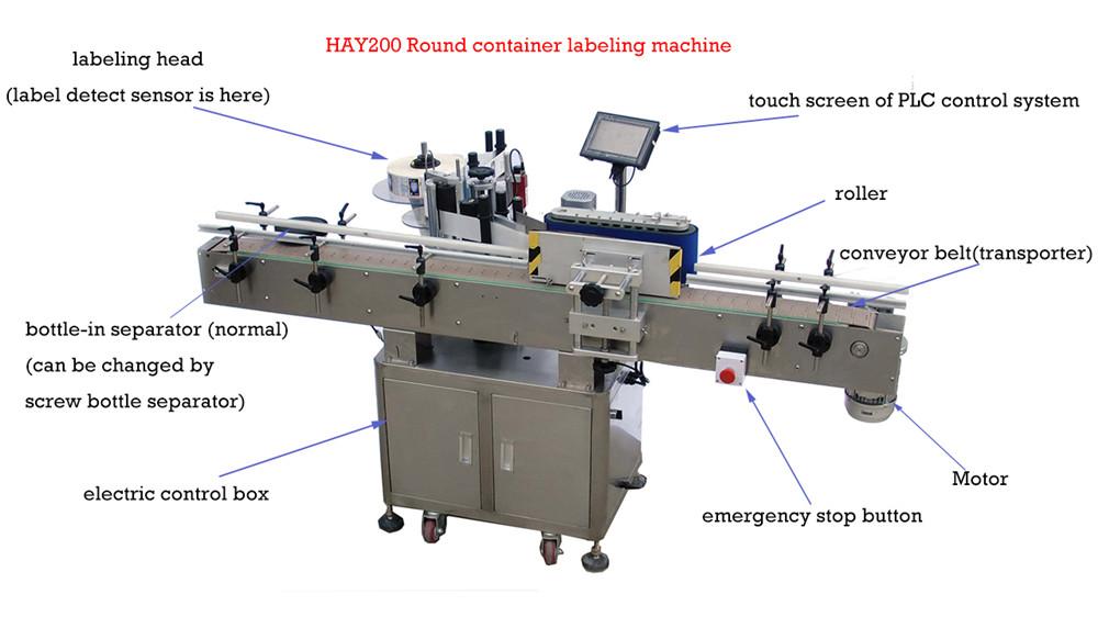 12- 1-Sticker Labeling Machine for Round Bottles HAY Series