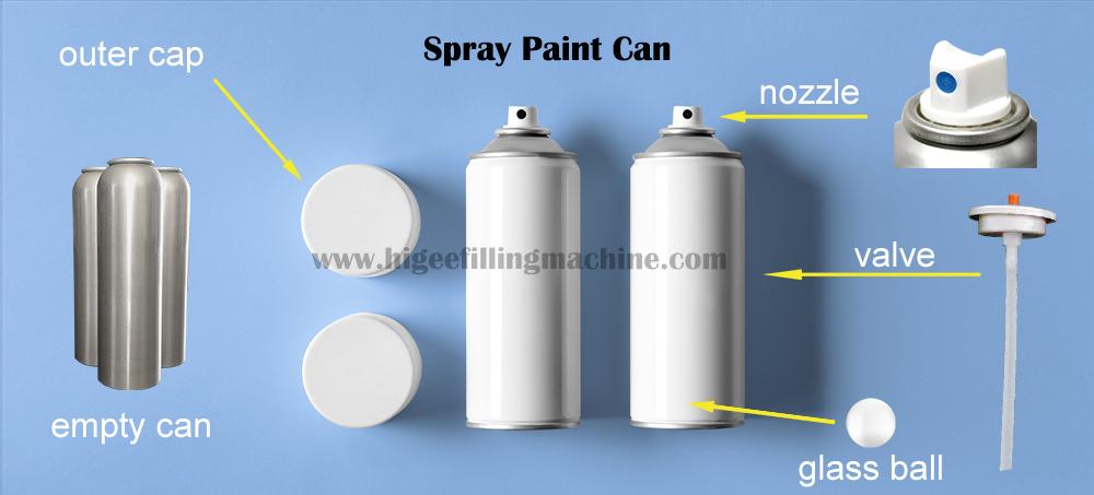 2 spray paint can